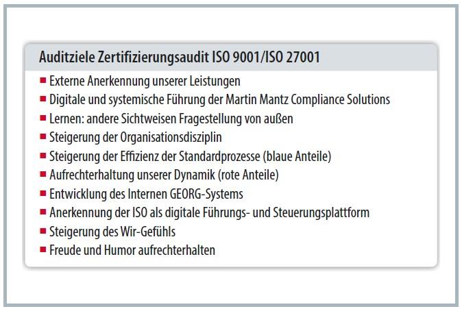 Auditziele Zertifizierungsaudit Martin Mantz