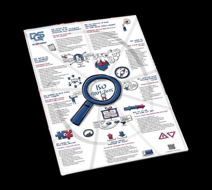 ISO 9001 Anforderungen - DQS Infoplakat