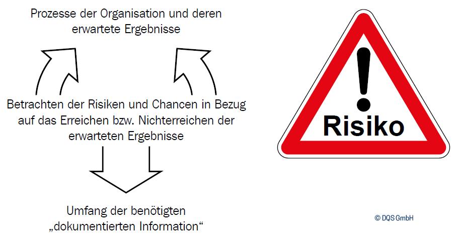 Risikobasierter Ansatz in ISO 9001