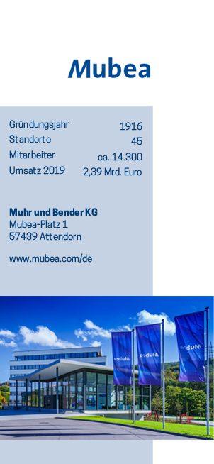 Mubea Informationssicherheit in Unternehmen