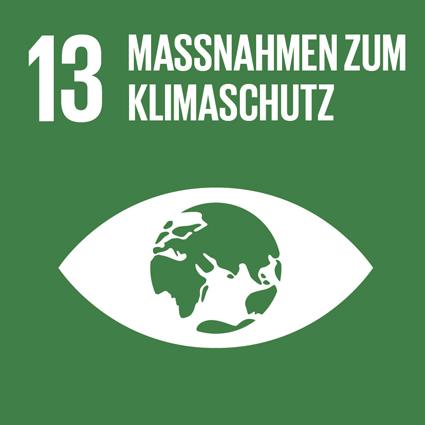 ISO 14001 und die SDG