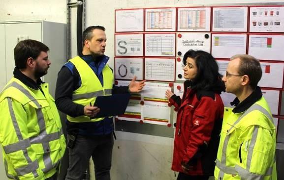 Einführung Klimamanagement Shopfloormanagement